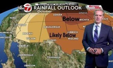 rainfall-outlook