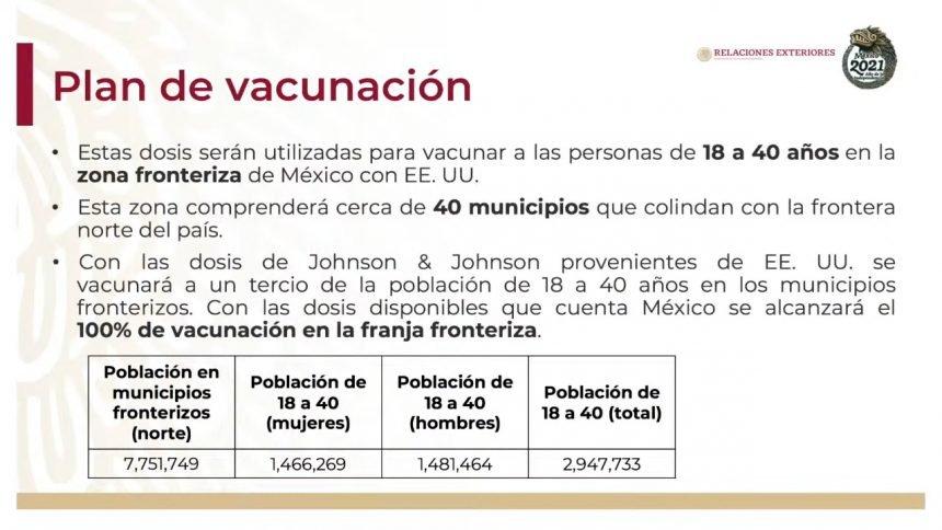 Vaccination plan 2