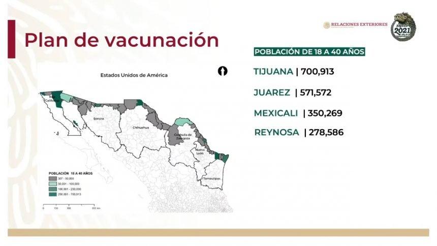 Vaccination plan