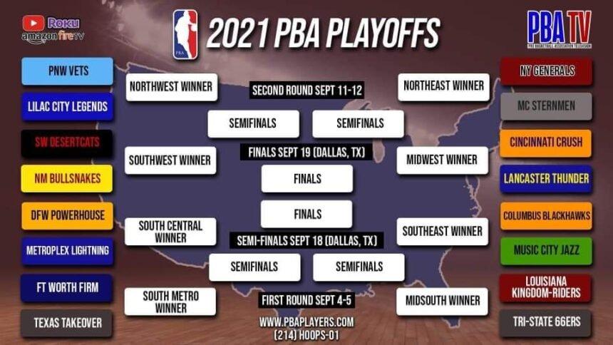 pba playoffs